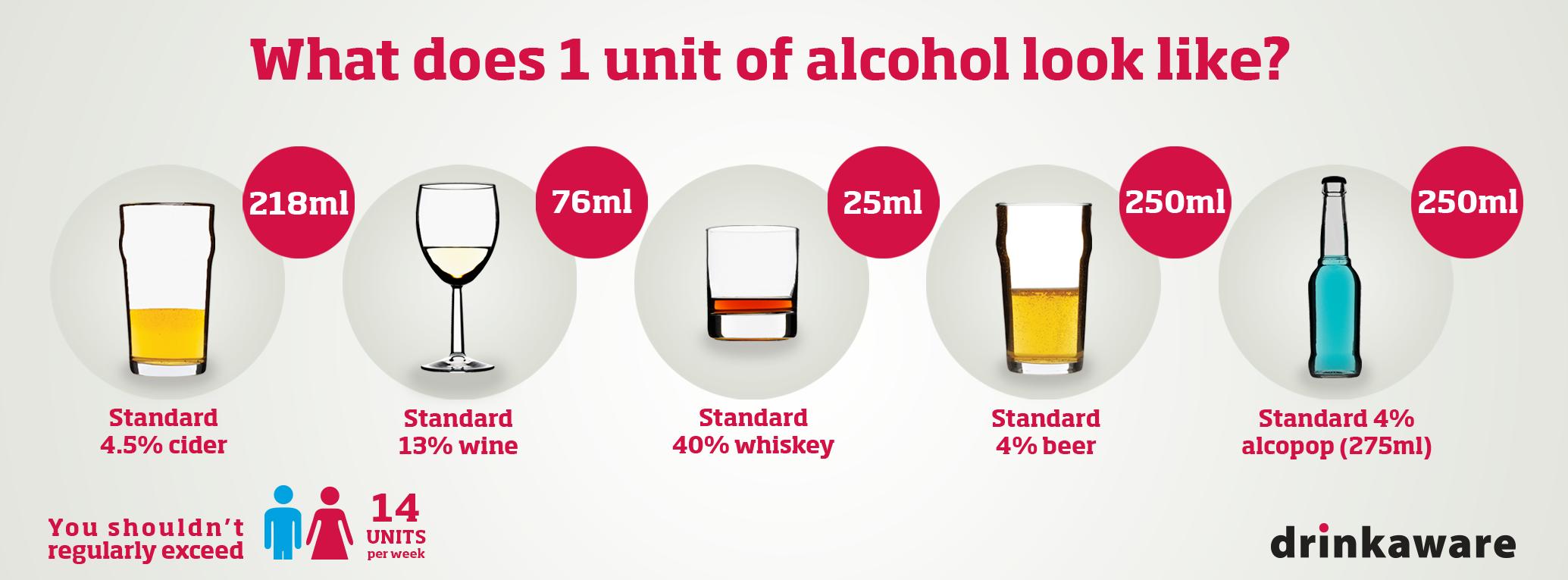 1-alcohol-unit-new-guidelines-v1-2